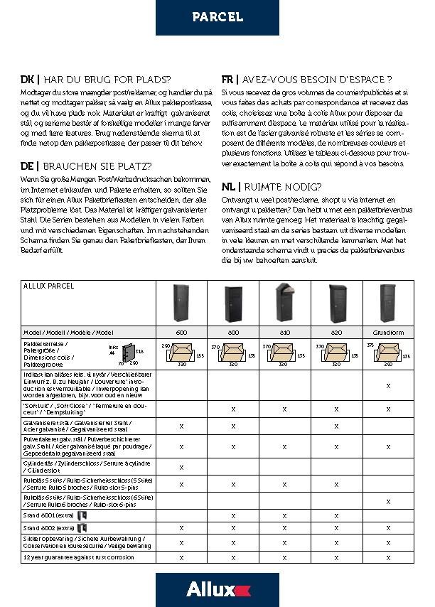 Allux-Parcel-Design-Briefkasten-Infos