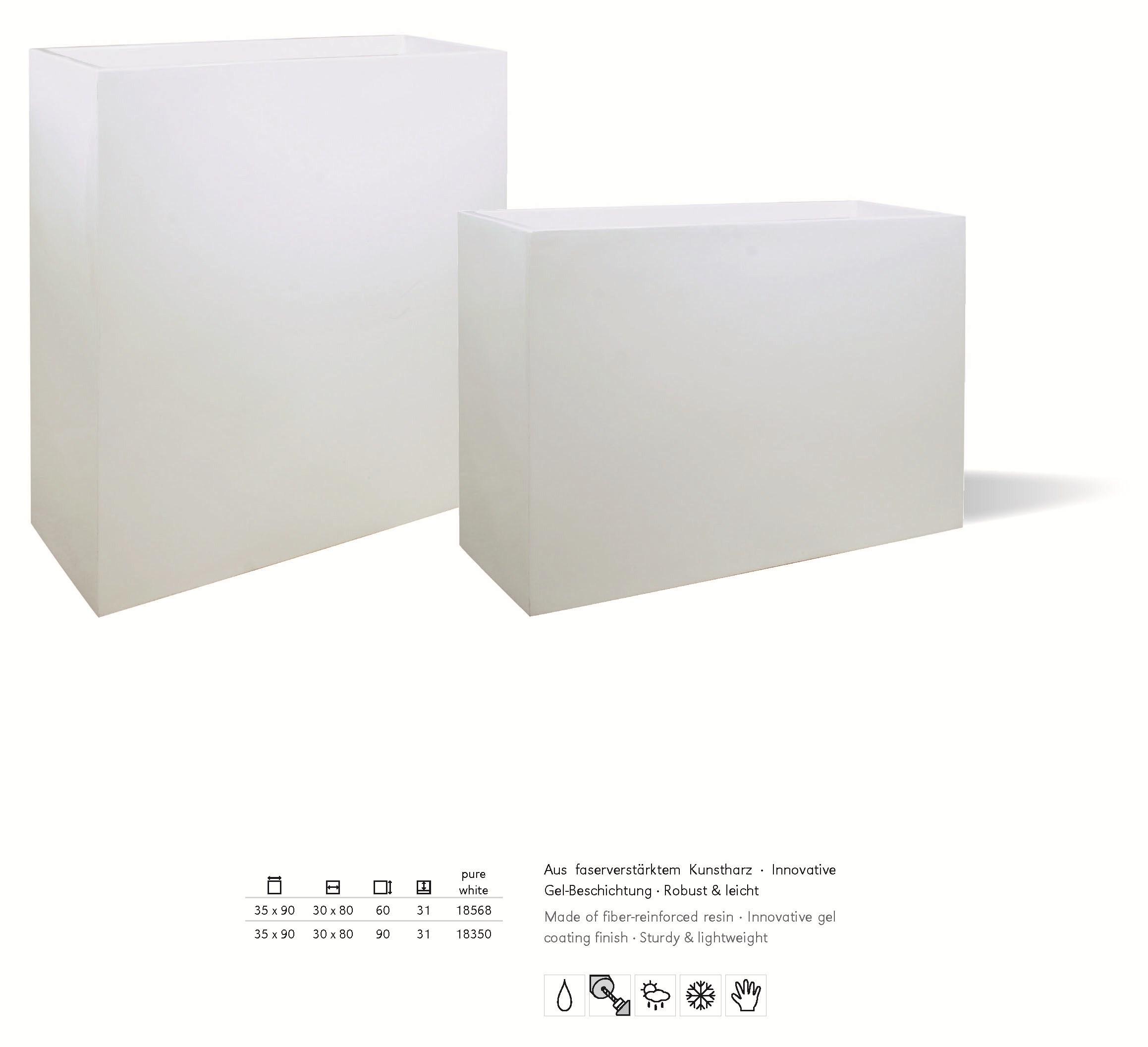 Block Serie