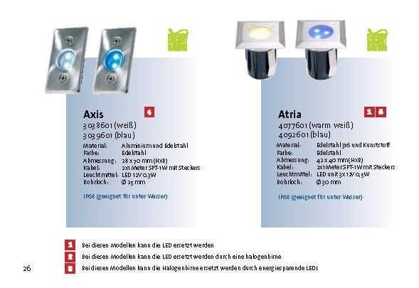 axis-atria