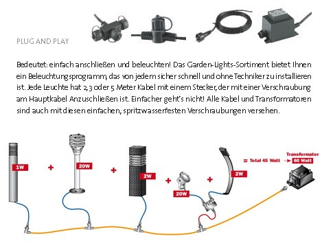 garden lights plug and play system